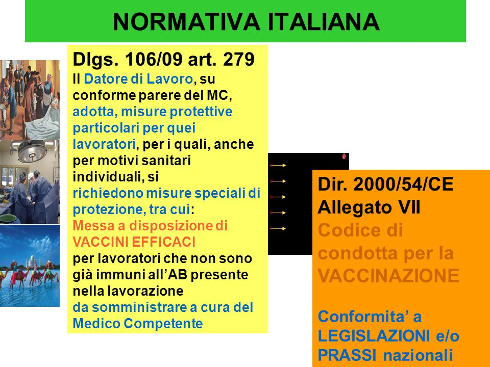 NORMATIVA ITALIANA Dlgs. 106/09 art. 279 Dir. 2000/54/CE Allegato VII
