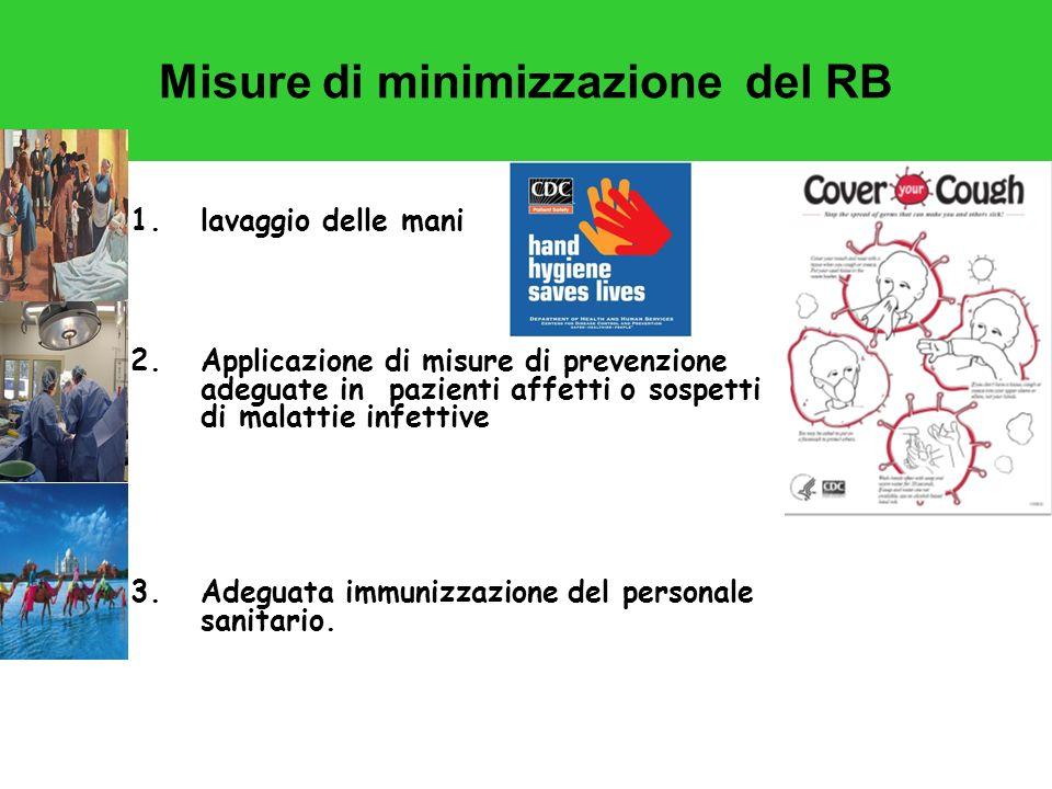 Misure di minimizzazione del RB