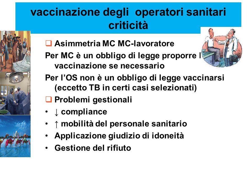 vaccinazione degli operatori sanitari criticità