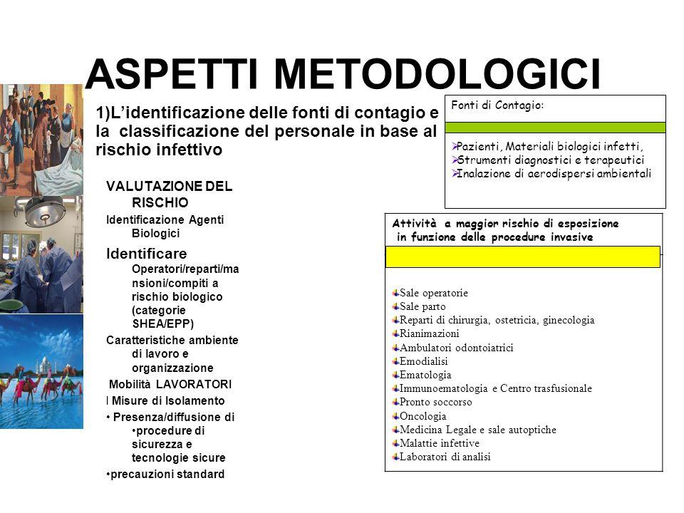 ASPETTI METODOLOGICI Fonti di Contagio: Pazienti, Materiali biologici infetti, Strumenti diagnostici e terapeutici.