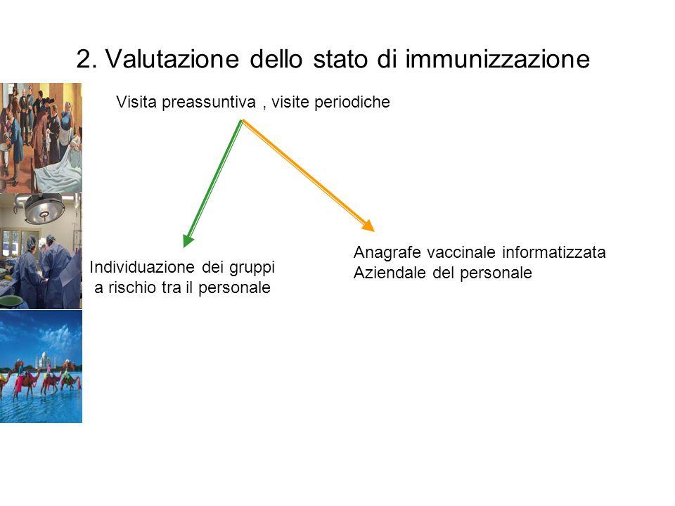 2. Valutazione dello stato di immunizzazione