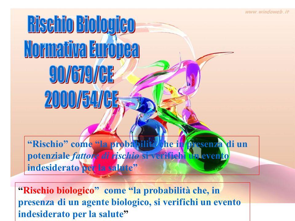 Rischio Biologico Normativa Europea 90/679/CE 2000/54/CE