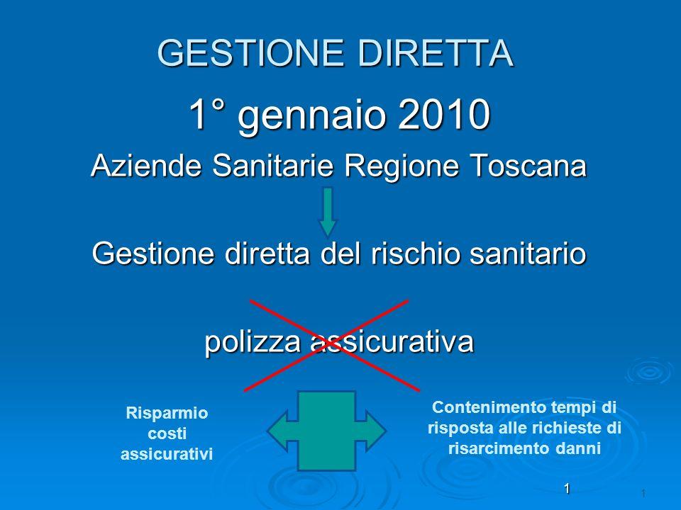 1° gennaio 2010 GESTIONE DIRETTA Aziende Sanitarie Regione Toscana