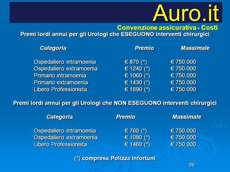 Auro.it Convenzione assicurativa - Costi