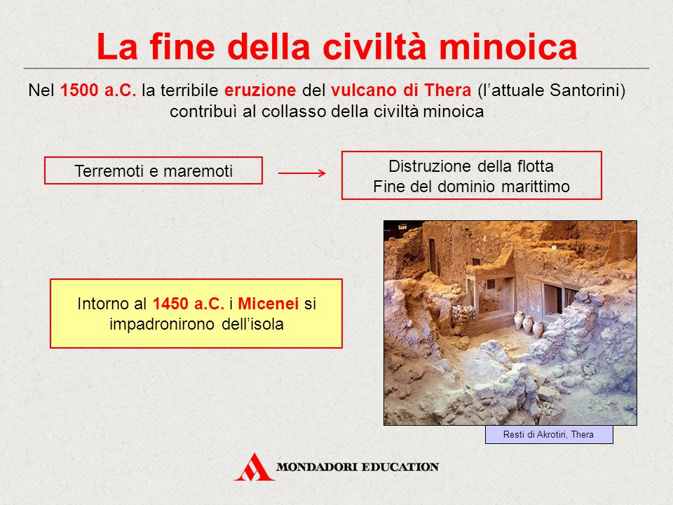 La fine della civiltà minoica