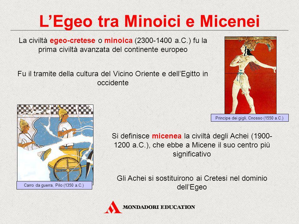L'Egeo tra Minoici e Micenei