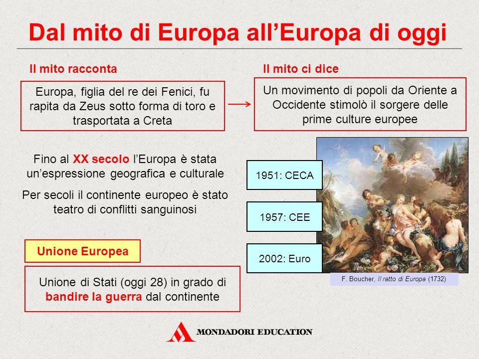 Dal mito di Europa all'Europa di oggi