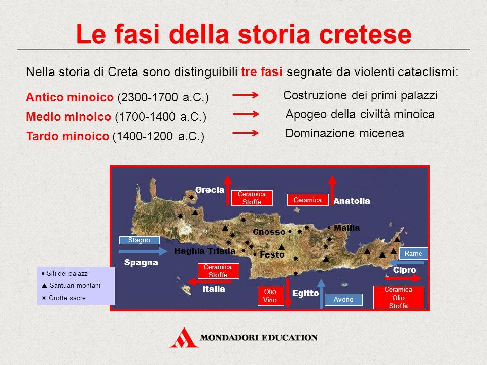 Le fasi della storia cretese