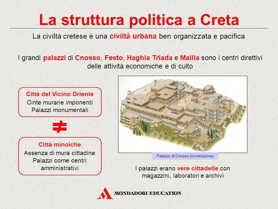 La struttura politica a Creta