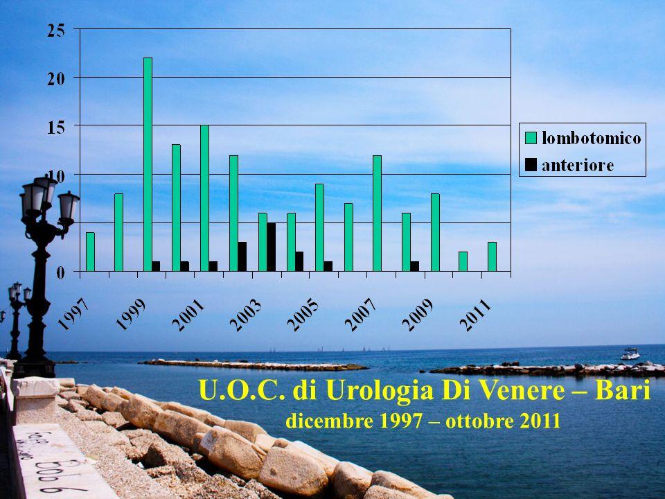 U.O.C. di Urologia Di Venere – Bari dicembre 1997 – ottobre 2011