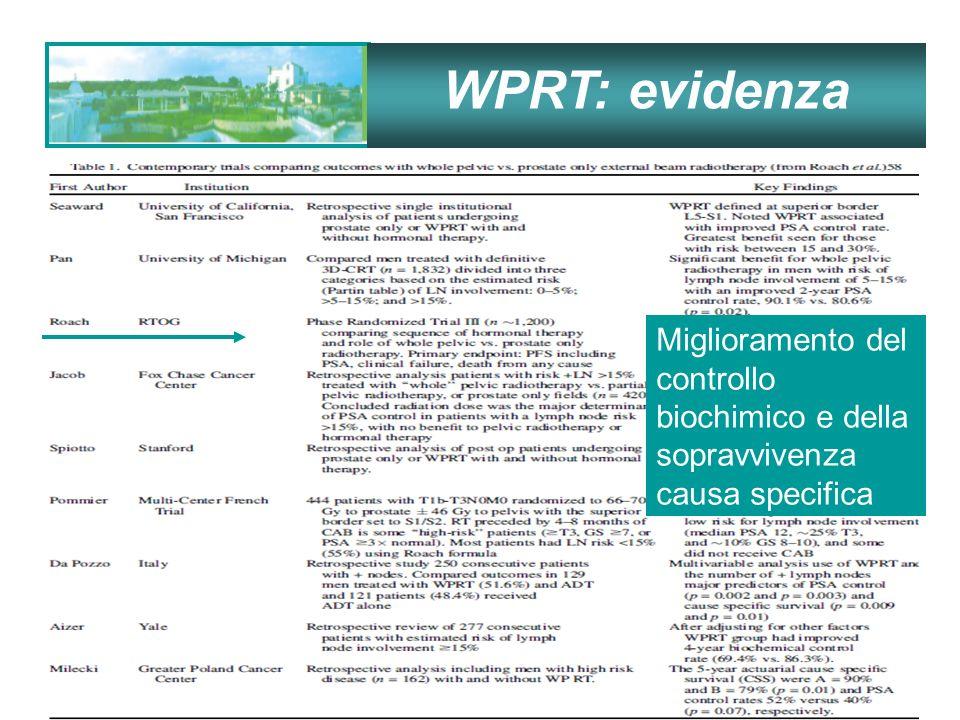WPRT: evidenza Miglioramento del controllo biochimico e della sopravvivenza causa specifica.