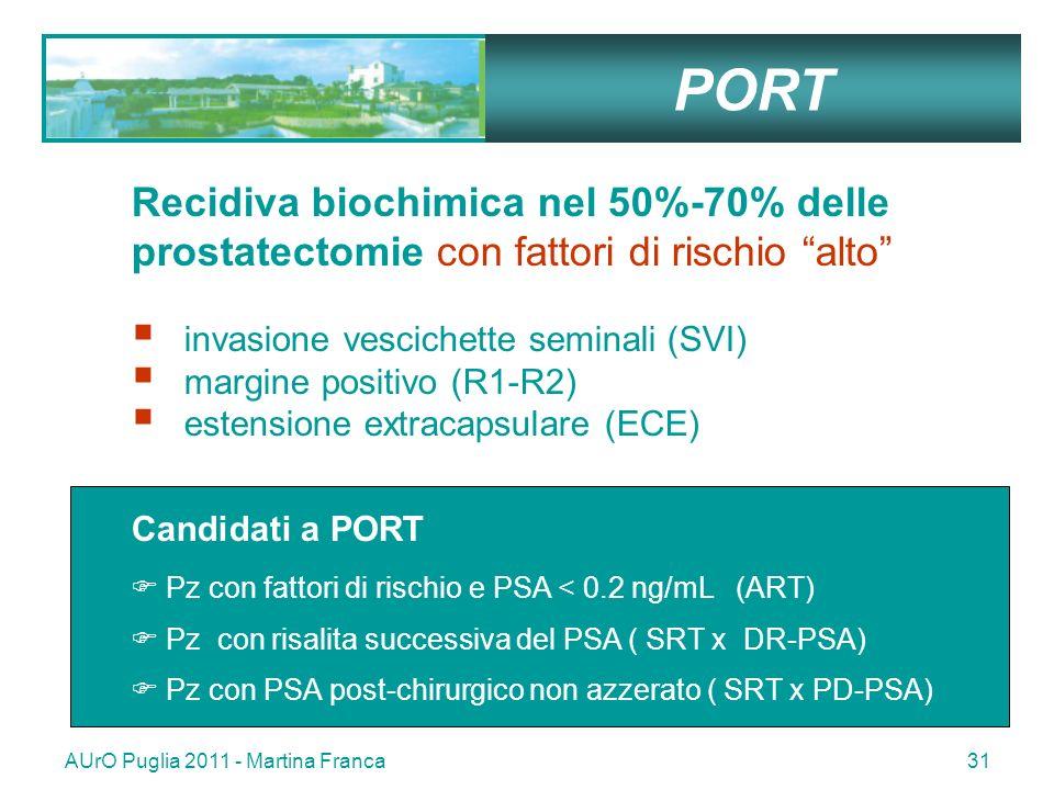 PORT Recidiva biochimica nel 50%-70% delle prostatectomie con fattori di rischio alto invasione vescichette seminali (SVI)