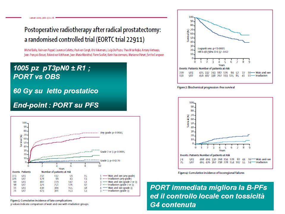 1005 pz pT3pN0 ± R1 ; PORT vs OBS 60 Gy su letto prostatico