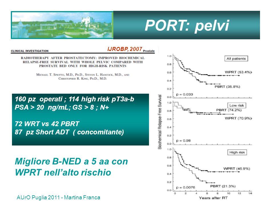 PORT: pelvi Migliore B-NED a 5 aa con WPRT nell'alto rischio