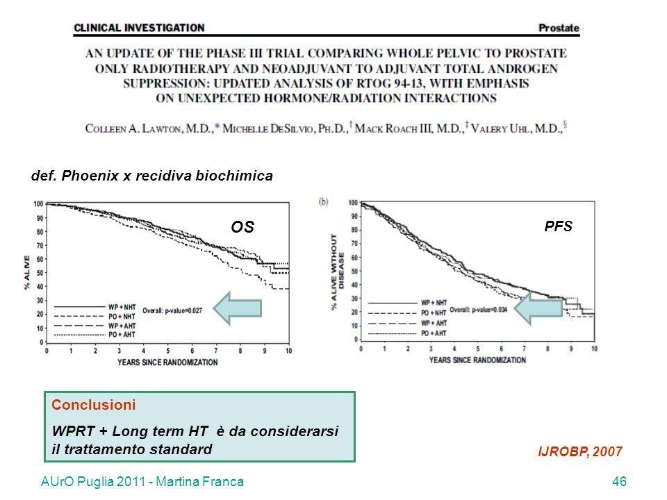 OS def. Phoenix x recidiva biochimica PFS Conclusioni