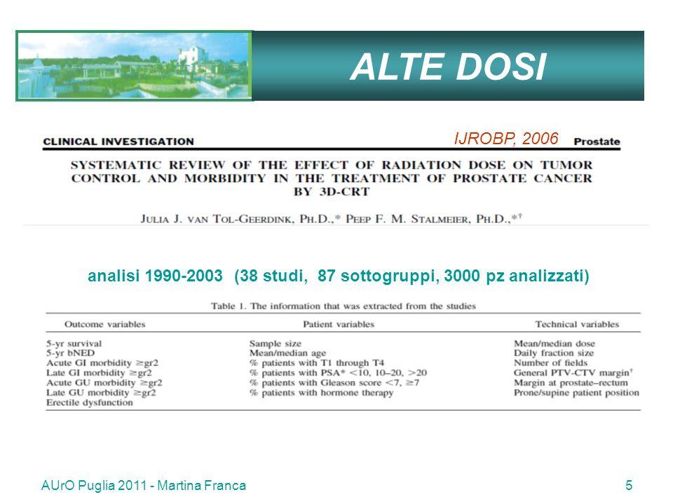 analisi 1990-2003 (38 studi, 87 sottogruppi, 3000 pz analizzati)