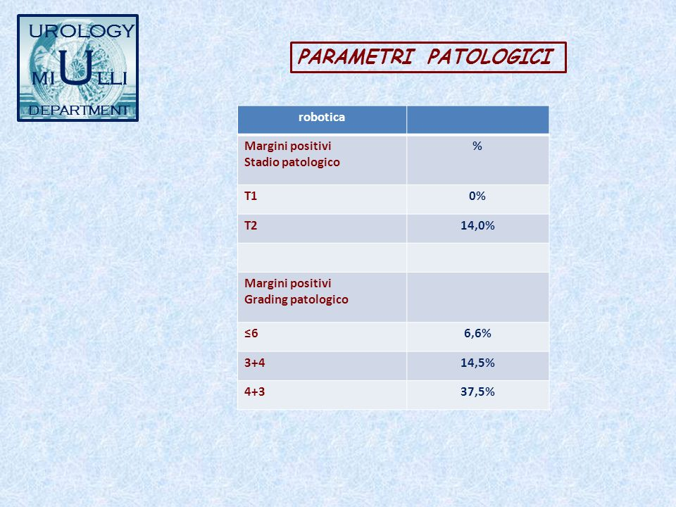 miUlli UROLOGY PARAMETRI PATOLOGICI DEPARTMENT robotica