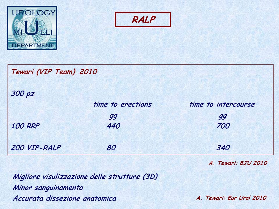 miUlli RALP RALP UROLOGY Tewari (VIP Team) 2010 300 pz