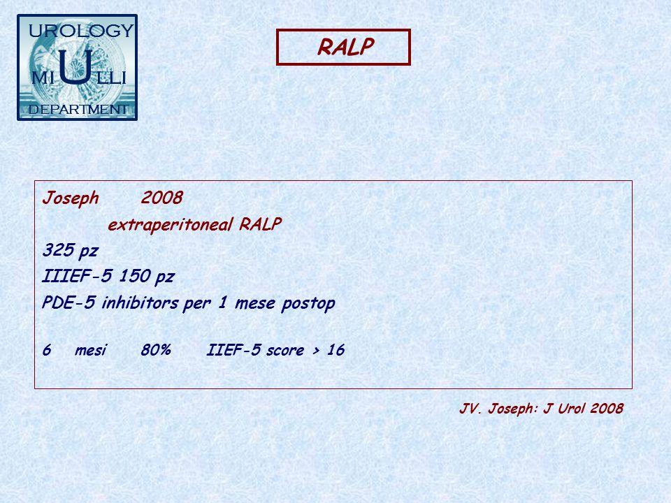 miUlli RALP UROLOGY Joseph 2008 extraperitoneal RALP 325 pz