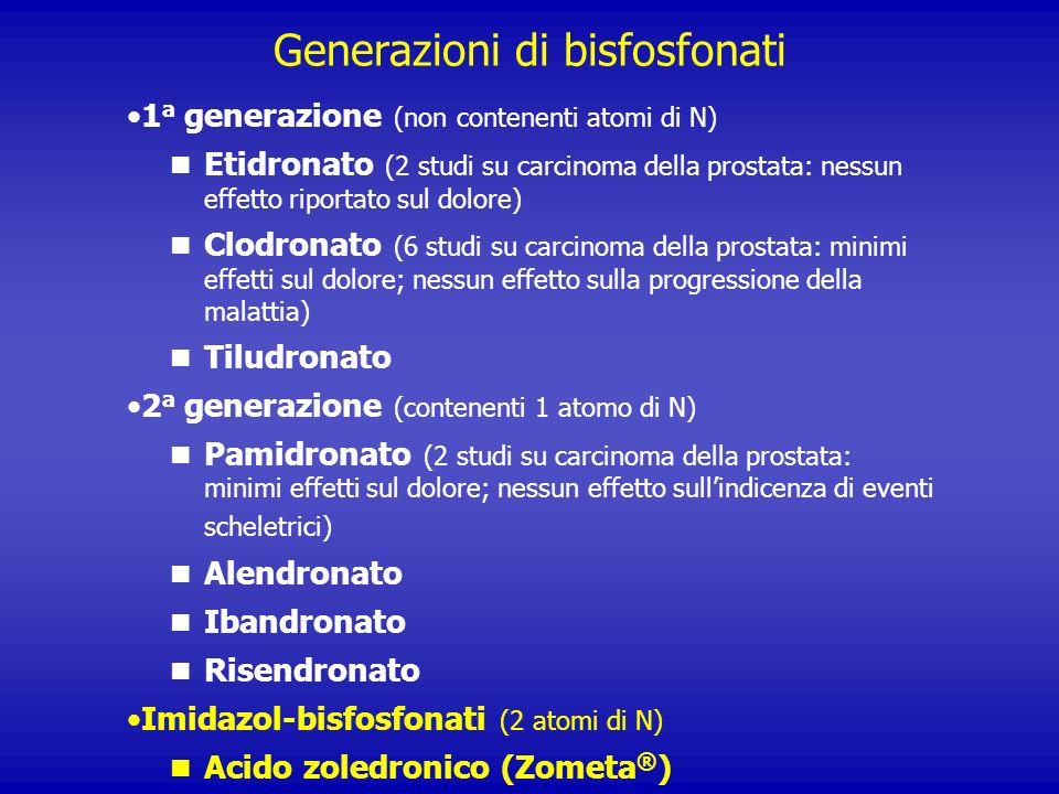 Generazioni di bisfosfonati
