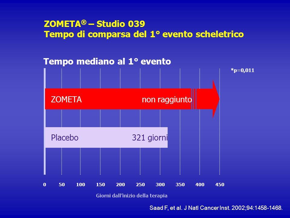 ZOMETA® – Studio 039 Tempo di comparsa del 1° evento scheletrico
