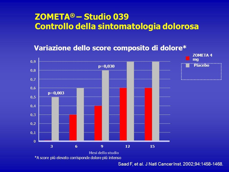 ZOMETA® – Studio 039 Controllo della sintomatologia dolorosa