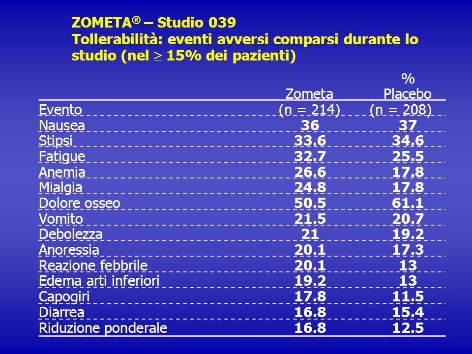 ZOMETA® – Studio 039 Tollerabilità: eventi avversi comparsi durante lo studio (nel  15% dei pazienti)