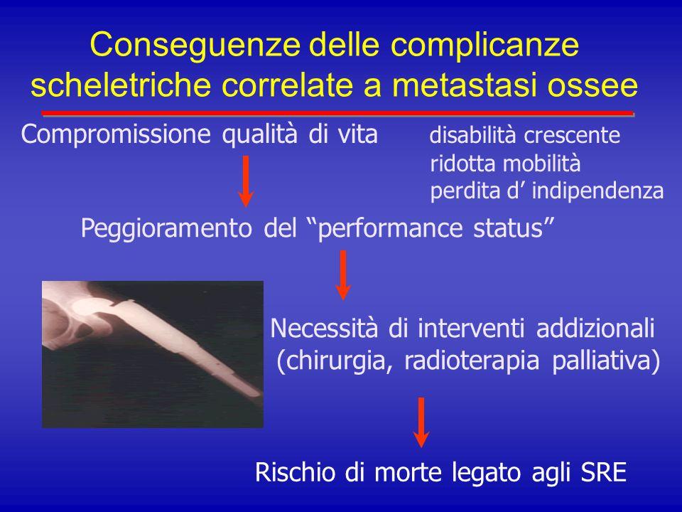 Conseguenze delle complicanze scheletriche correlate a metastasi ossee
