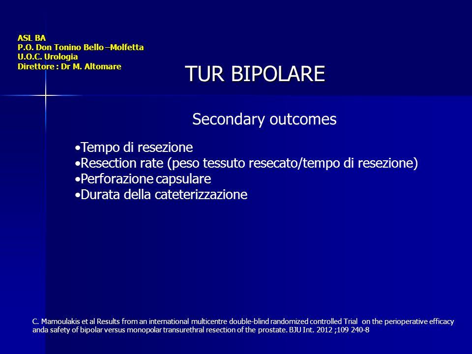 TUR BIPOLARE Secondary outcomes Tempo di resezione