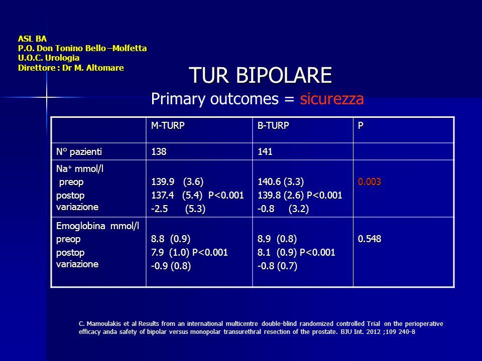 TUR BIPOLARE Primary outcomes = sicurezza M-TURP B-TURP P N° pazienti