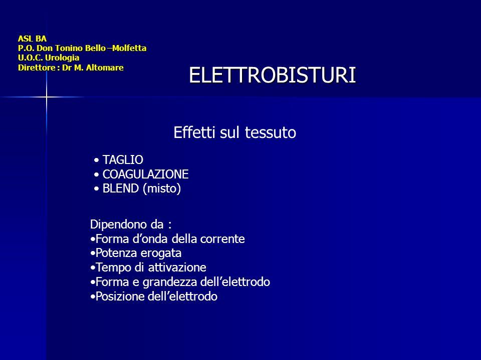ELETTROBISTURI Effetti sul tessuto TAGLIO COAGULAZIONE BLEND (misto)
