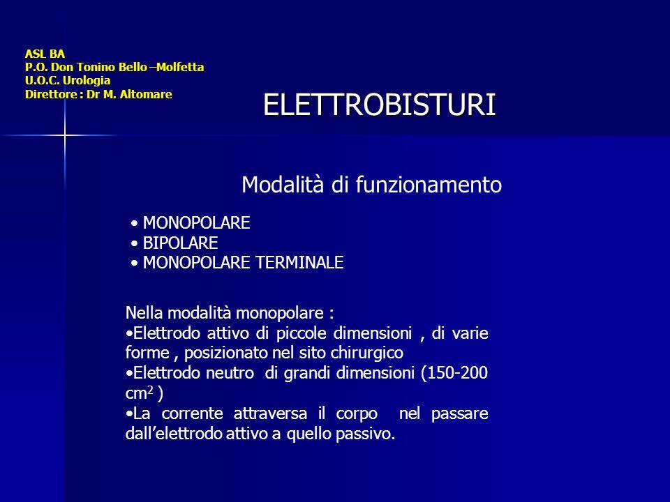 ELETTROBISTURI Modalità di funzionamento MONOPOLARE BIPOLARE