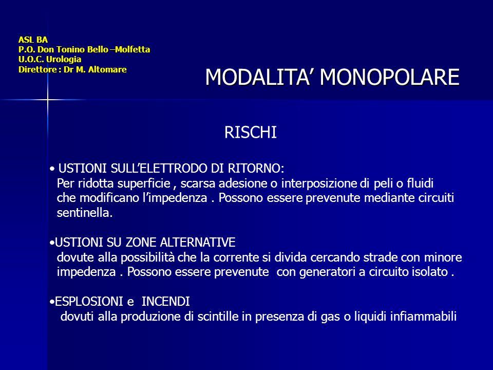 MODALITA' MONOPOLARE RISCHI USTIONI SULL'ELETTRODO DI RITORNO: