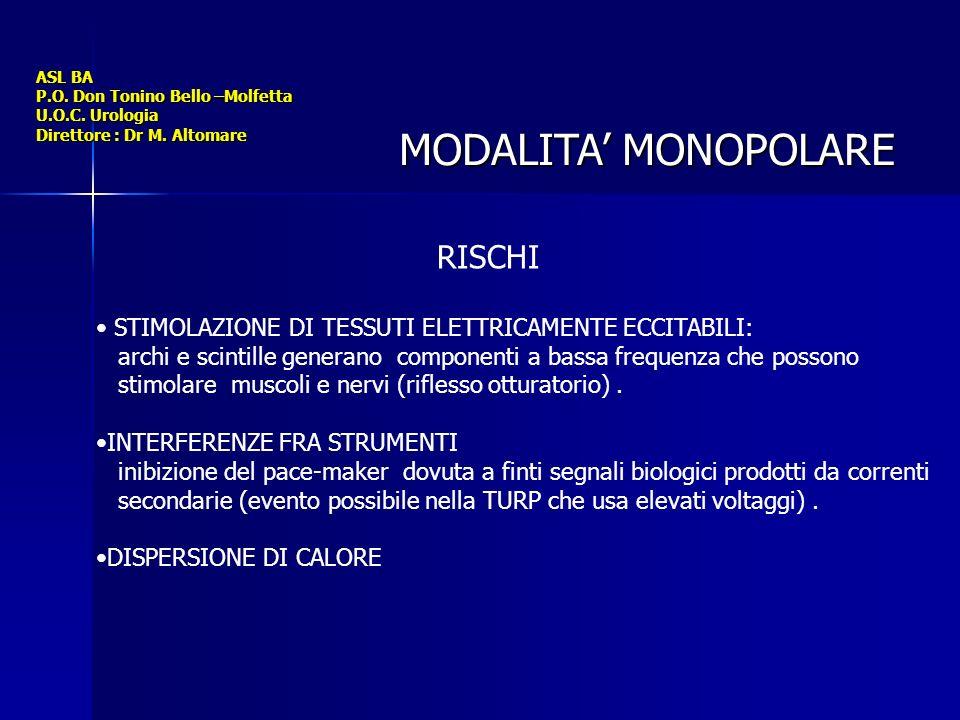 MODALITA' MONOPOLARE RISCHI