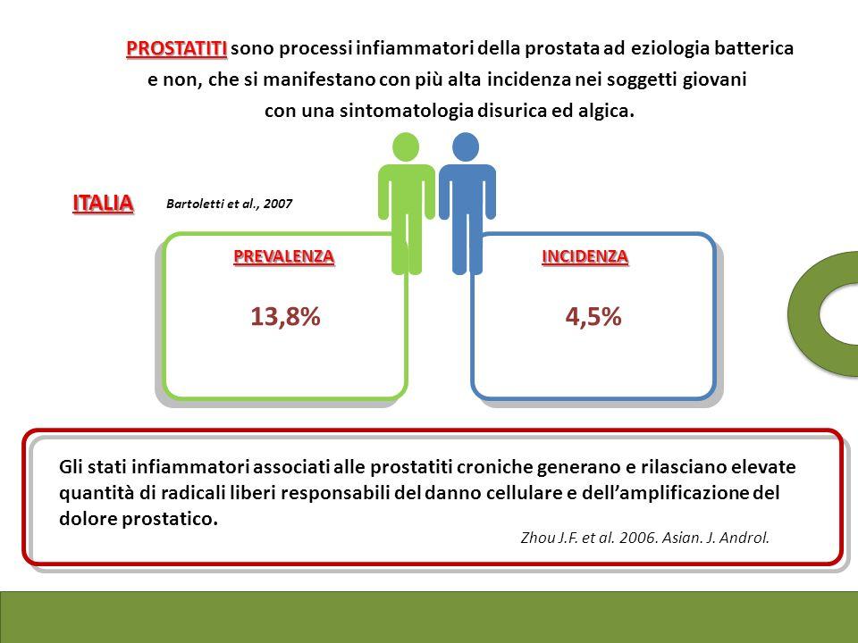 Le PROSTATITI sono processi infiammatori della prostata ad eziologia batterica