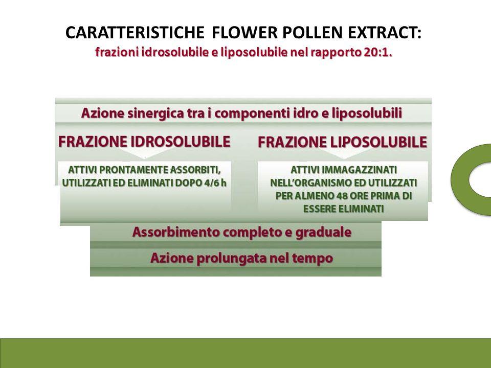 CARATTERISTICHE FLOWER POLLEN EXTRACT: frazioni idrosolubile e liposolubile nel rapporto 20:1.