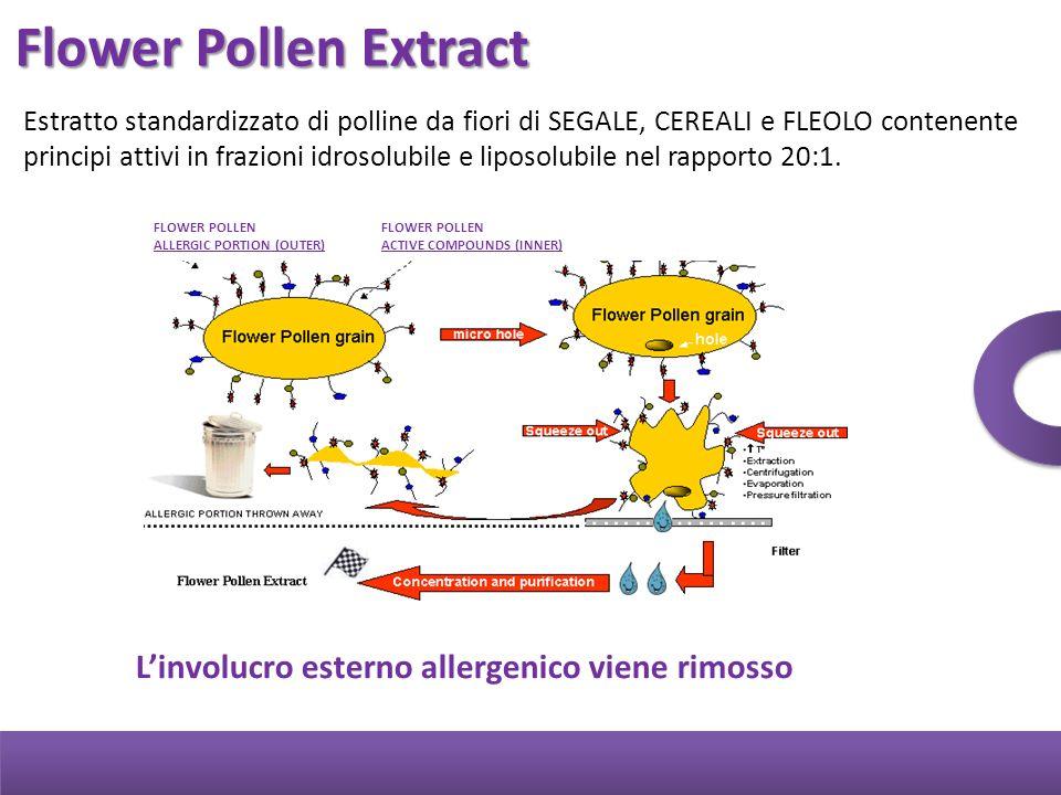 L'involucro esterno allergenico viene rimosso