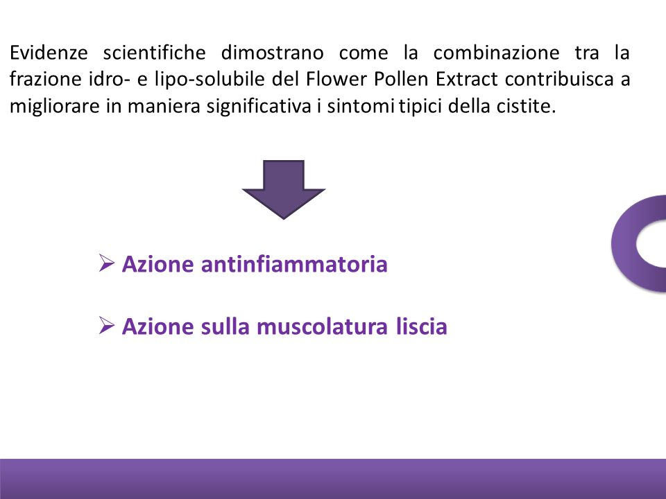 Azione antinfiammatoria Azione sulla muscolatura liscia