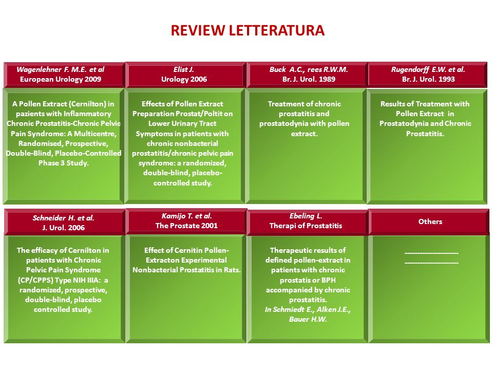 REVIEW LETTERATURA Wagenlehner F. M.E. et al European Urology 2009