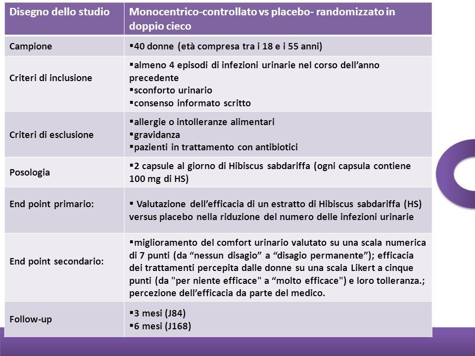 Monocentrico-controllato vs placebo- randomizzato in doppio cieco