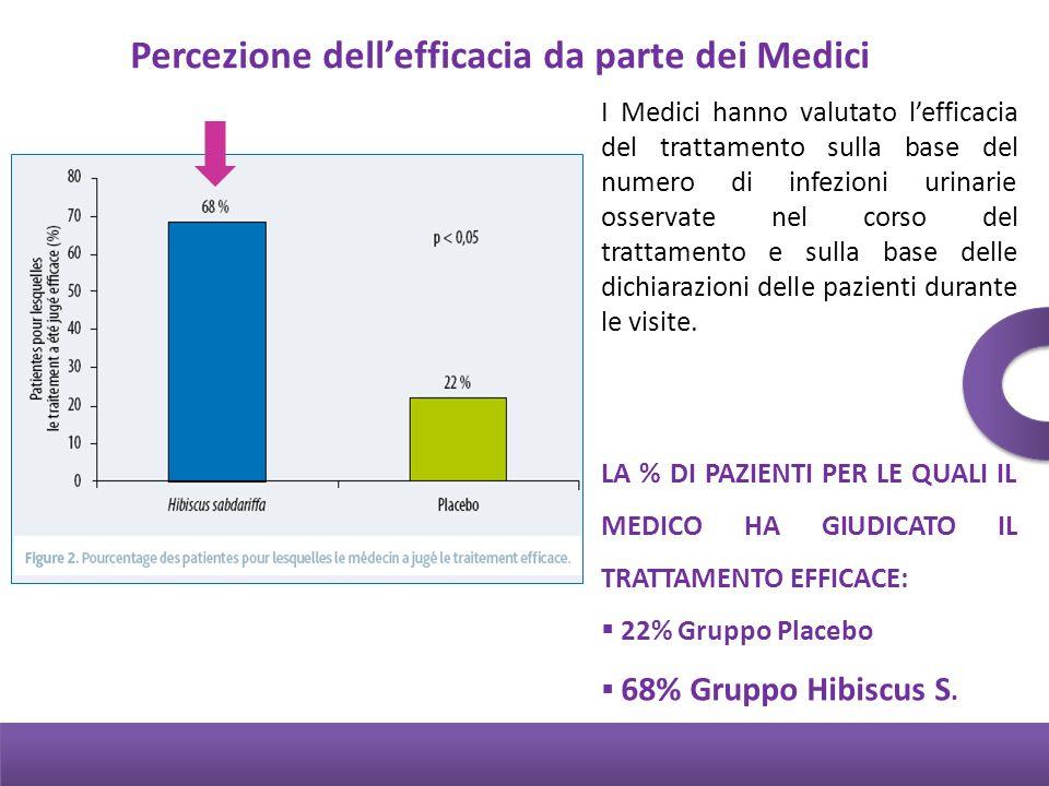 Percezione dell'efficacia da parte dei Medici