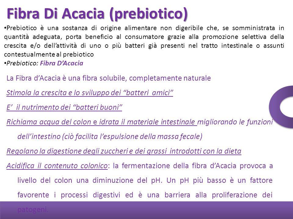 Fibra Di Acacia (prebiotico)