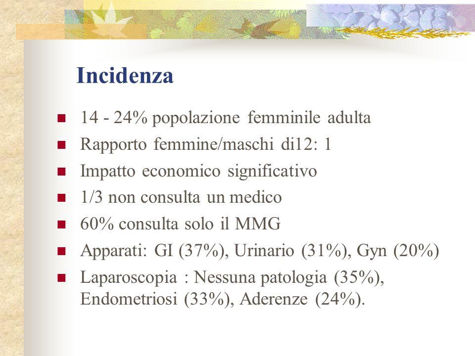Incidenza 14 - 24% popolazione femminile adulta