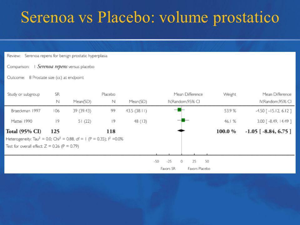 Serenoa vs Placebo: volume prostatico