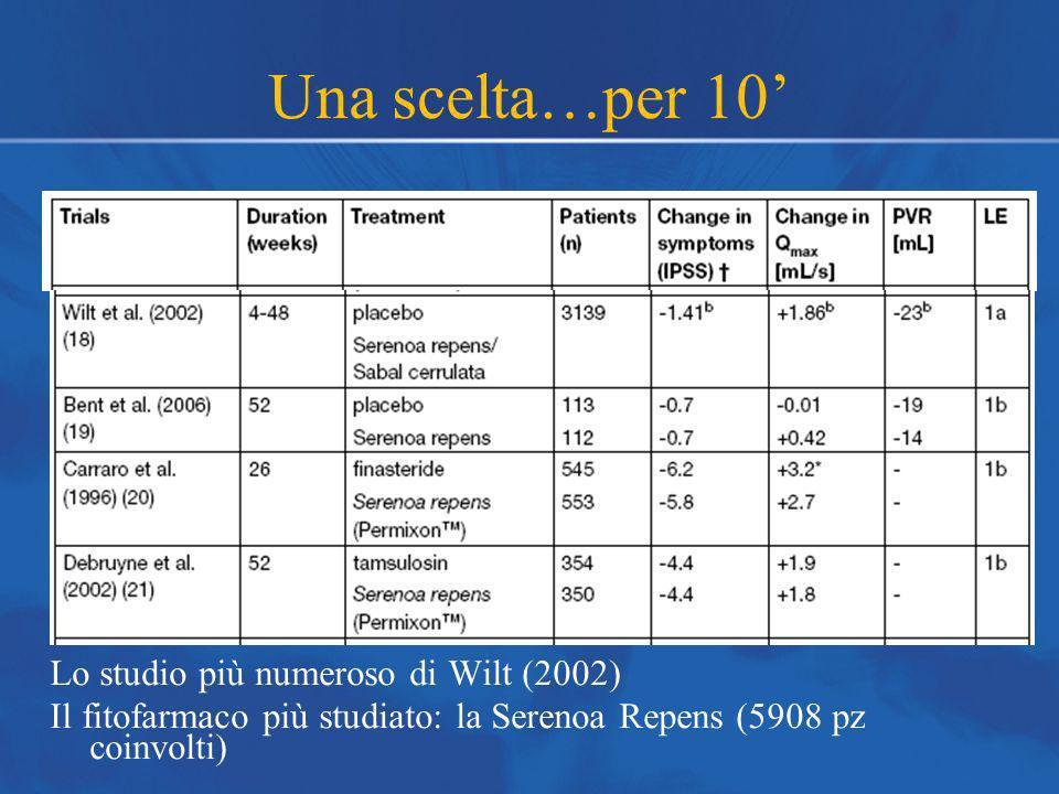 Una scelta…per 10' Lo studio più numeroso di Wilt (2002) Il fitofarmaco più studiato: la Serenoa Repens (5908 pz coinvolti)