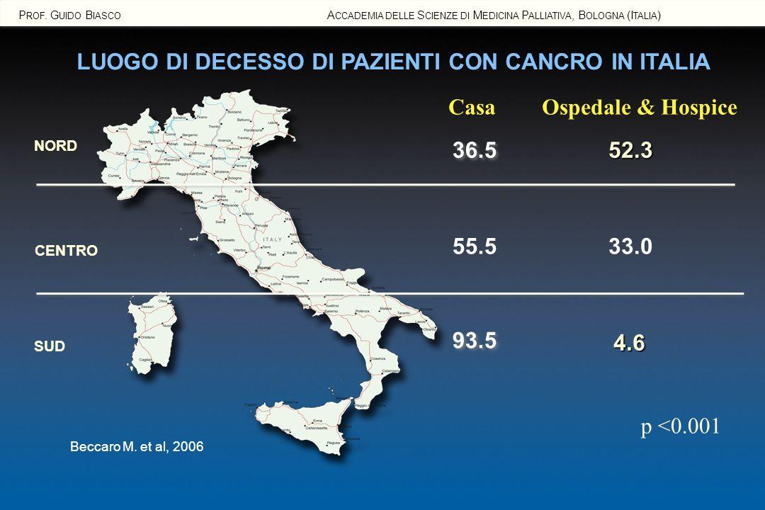 LUOGO DI DECESSO DI PAZIENTI CON CANCRO IN ITALIA