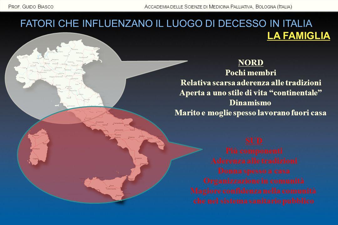 FATORI CHE INFLUENZANO IL LUOGO DI DECESSO IN ITALIA LA FAMIGLIA