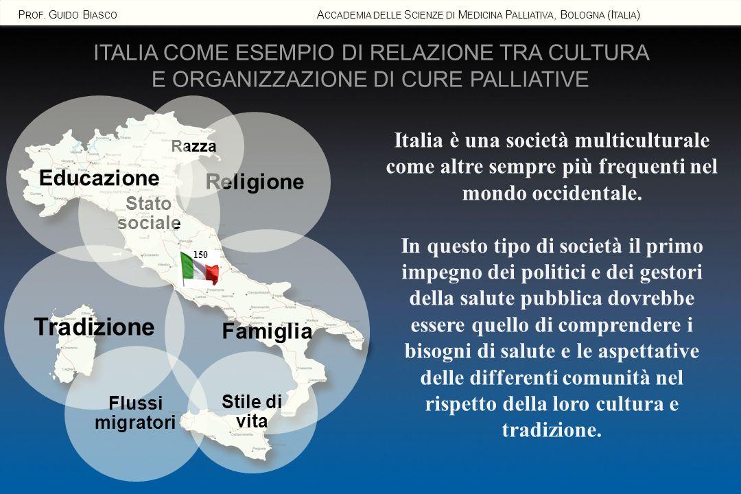 Tradizione ITALIA COME ESEMPIO DI RELAZIONE TRA CULTURA