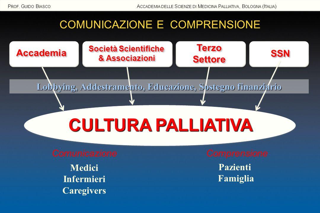 COMUNICAZIONE E COMPRENSIONE