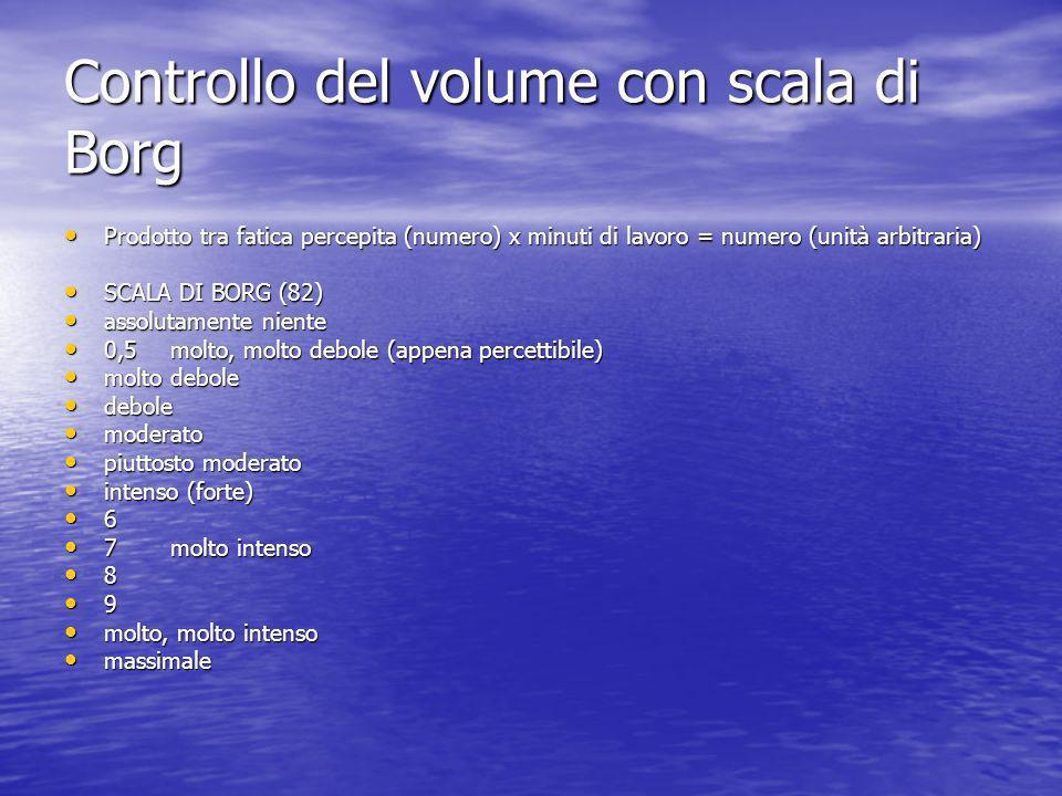 Controllo del volume con scala di Borg